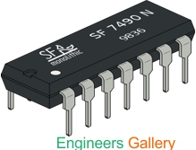 7490 Engineers Gallery