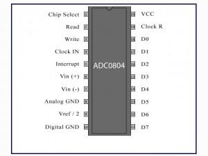 ADC0804_1