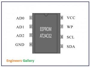 EEPROM24C02_0