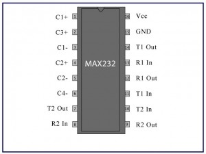 MAX232_0