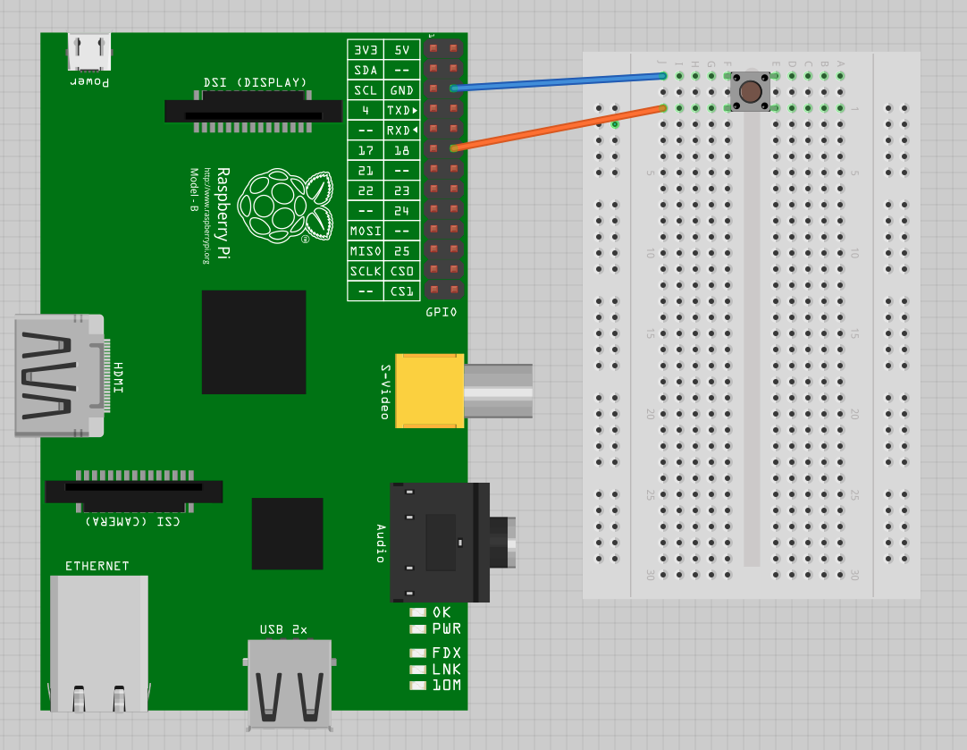 Interface Switch with Raspberry Pi  | Engineers Gallery